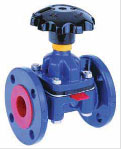 Saunders diaphragm valves, unlined, rubber lined, Teflon lined, Glass lined